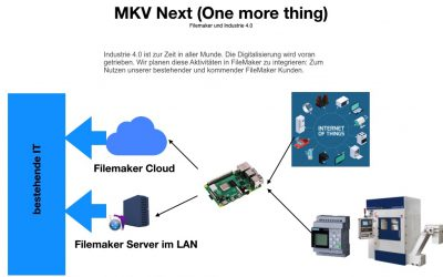 MKV goes Industrie 4.0